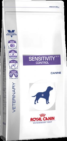 Sensitivity Control (Hund)