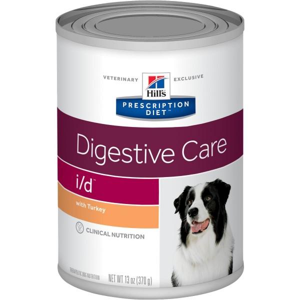 Canine i/d (Hund)