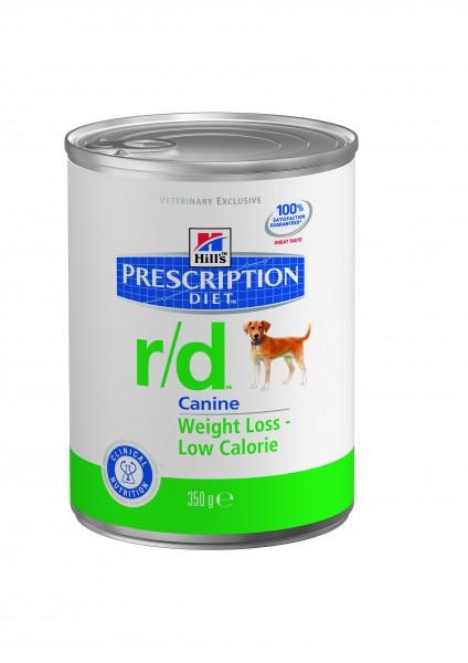 Canine r/d (Hund)