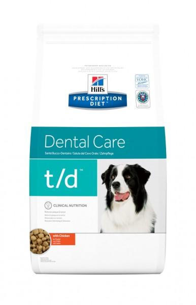 Canine t/d (Hund)
